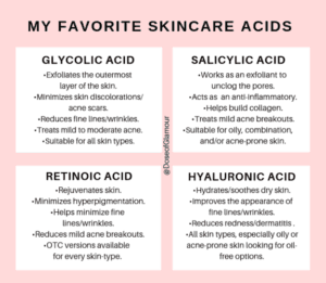 Common Acids Used in Skincare Products